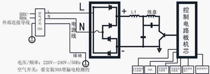 金厨鑫商用电磁炉原理图