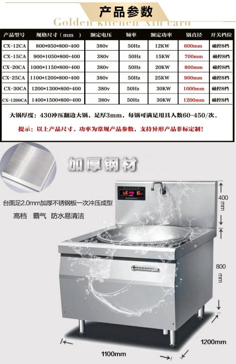 商用电磁炉大锅灶参数图